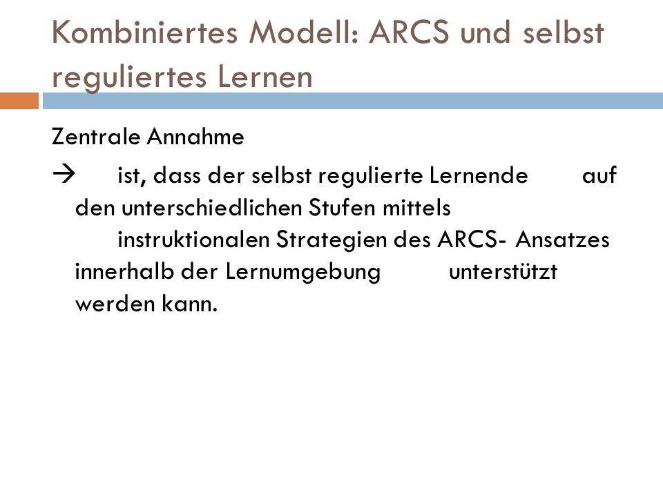 Kombiniertes Modell: ARCS und selbst reguliertes Lernen Zentrale Annahme ist, dass der selbst regulierte Lernende auf den unterschiedlichen Stufen mittels instruktionalen Strategien des ARCS-Ansatzes innerhalb der Lernumgebung unterstützt werden kann.