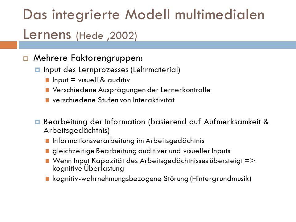 Das integrierte Modell multimedialen Lernens (Hede,2002) Mehrere Faktorengruppen: Input des Lernprozesses (Lehrmaterial) Input = visuell & auditiv Verschiedene Ausprägungen der Lernerkontrolle verschiedene Stufen von Interaktivität Bearbeitung der Information (basierend auf Aufmerksamkeit & Arbeitsgedächtnis) Informationsverarbeitung im Arbeitsgedächtnis gleichzeitige Bearbeitung auditiver und visueller Inputs Wenn Input Kapazität des Arbeitsgedächtnisses übersteigt => kognitive Überlastung kognitiv-wahrnehmungsbezogene Störung (Hintergrundmusik)