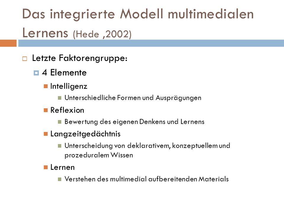 Das integrierte Modell multimedialen Lernens (Hede,2002) Letzte Faktorengruppe: 4 Elemente Intelligenz Unterschiedliche Formen und Ausprägungen Reflexion Bewertung des eigenen Denkens und Lernens Langzeitgedächtnis Unterscheidung von deklarativem, konzeptuellem und prozeduralem Wissen Lernen Verstehen des multimedial aufbereitenden Materials