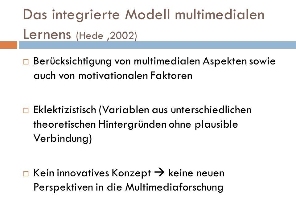 Das integrierte Modell multimedialen Lernens (Hede,2002) Berücksichtigung von multimedialen Aspekten sowie auch von motivationalen Faktoren Eklektizistisch (Variablen aus unterschiedlichen theoretischen Hintergründen ohne plausible Verbindung) Kein innovatives Konzept keine neuen Perspektiven in die Multimediaforschung