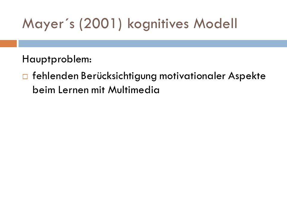 Mayer´s (2001) kognitives Modell Hauptproblem: fehlenden Berücksichtigung motivationaler Aspekte beim Lernen mit Multimedia