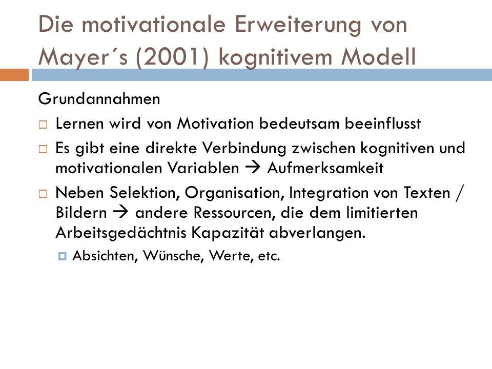 Die motivationale Erweiterung von Mayer´s (2001) kognitivem Modell Grundannahmen Lernen wird von Motivation bedeutsam beeinflusst Es gibt eine direkte Verbindung zwischen kognitiven und motivationalen Variablen Aufmerksamkeit Neben Selektion, Organisation, Integration von Texten / Bildern andere Ressourcen, die dem limitierten Arbeitsgedächtnis Kapazität abverlangen.