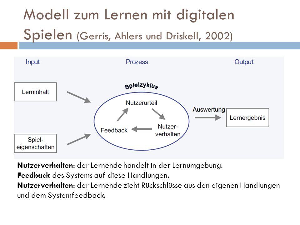Modell zum Lernen mit digitalen Spielen (Gerris, Ahlers und Driskell, 2002) Nutzerverhalten: der Lernende handelt in der Lernumgebung.