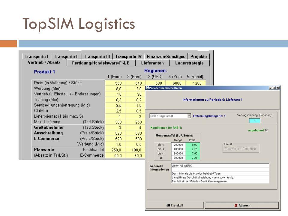 TopSIM Logistics