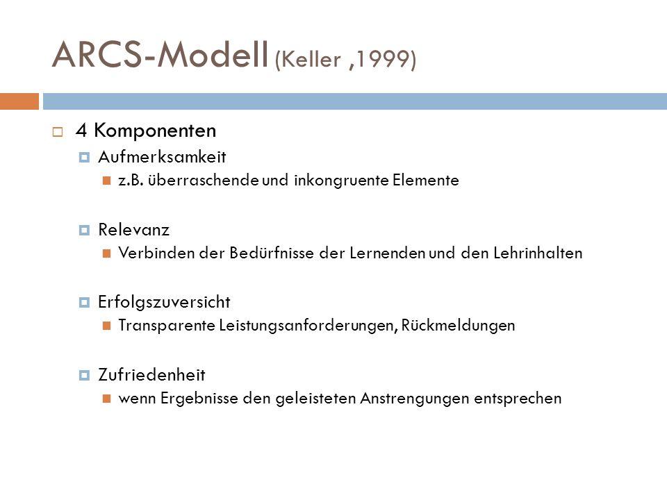 Literatur Astleitner, H., & Wiesner, C.(2004).