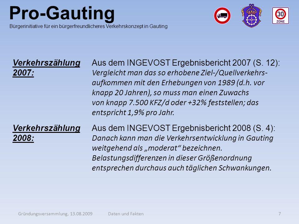 Pro-Gauting Gründungsversammlung, 13.08.20097Daten und Fakten Bürgerinitiative für ein bürgerfreundlicheres Verkehrskonzept in Gauting Verkehrszählung