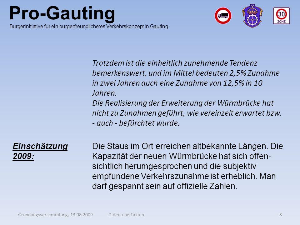 Pro-Gauting Gründungsversammlung, 13.08.20098Daten und Fakten Bürgerinitiative für ein bürgerfreundlicheres Verkehrskonzept in Gauting Trotzdem ist di