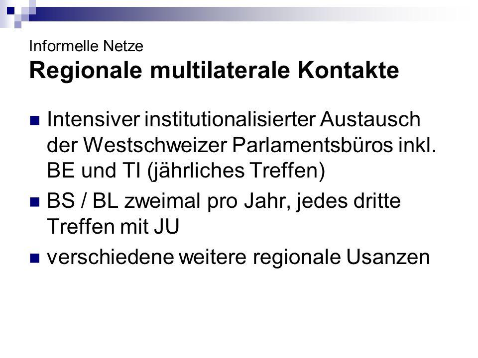 Informelle Netze Regionale multilaterale Kontakte Intensiver institutionalisierter Austausch der Westschweizer Parlamentsbüros inkl. BE und TI (jährli