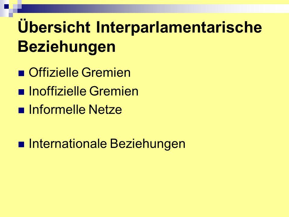 Offizielle Gremien Interparlamentarische Geschäftsprüfungskommissionen IGPK Westschweizer CoParl Interparlamentarische Konferenz Nordwestschweiz IPK