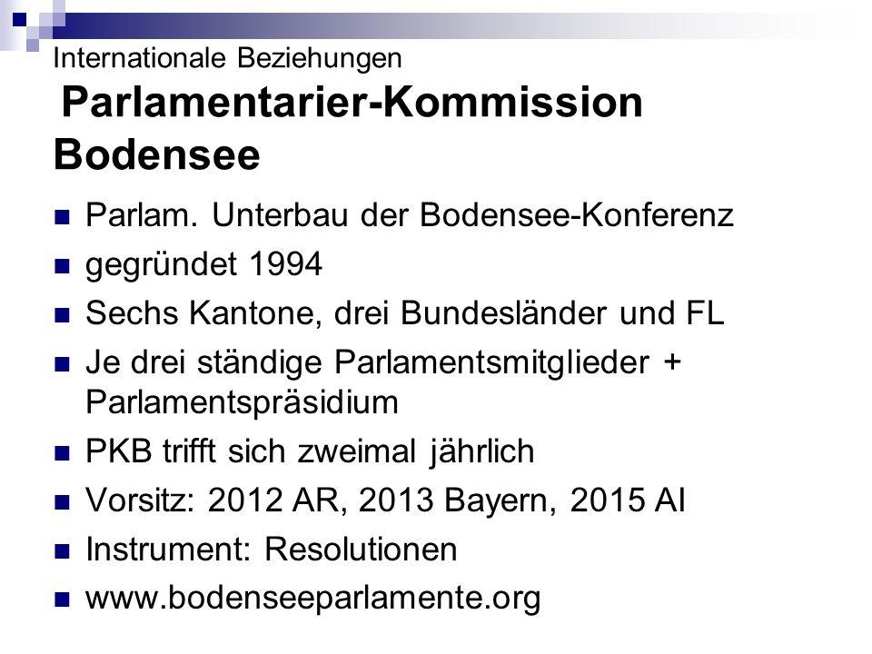 Parlam. Unterbau der Bodensee-Konferenz gegründet 1994 Sechs Kantone, drei Bundesländer und FL Je drei ständige Parlamentsmitglieder + Parlamentspräsi