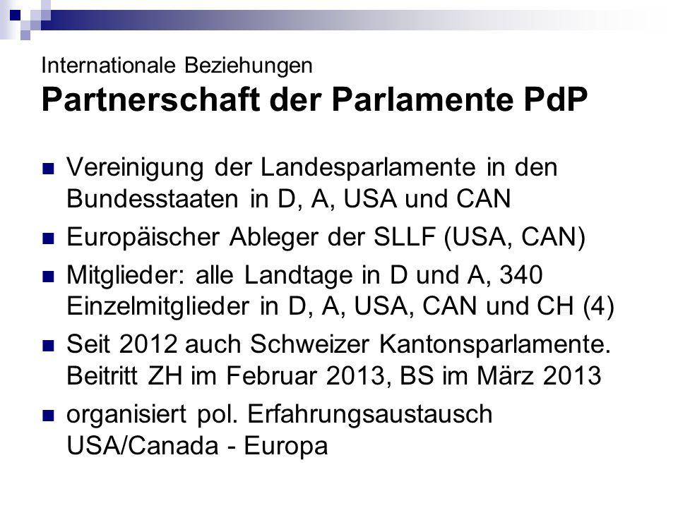 Internationale Beziehungen Partnerschaft der Parlamente PdP Vereinigung der Landesparlamente in den Bundesstaaten in D, A, USA und CAN Europäischer Ableger der SLLF (USA, CAN) Mitglieder: alle Landtage in D und A, 340 Einzelmitglieder in D, A, USA, CAN und CH (4) Seit 2012 auch Schweizer Kantonsparlamente.