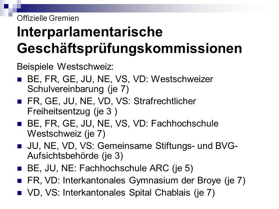 Offizielle Gremien Interparlamentarische Geschäftsprüfungskommissionen Beispiele Westschweiz: BE, FR, GE, JU, NE, VS, VD: Westschweizer Schulvereinbarung (je 7) FR, GE, JU, NE, VD, VS: Strafrechtlicher Freiheitsentzug (je 3 ) BE, FR, GE, JU, NE, VS, VD: Fachhochschule Westschweiz (je 7) JU, NE, VD, VS: Gemeinsame Stiftungs- und BVG- Aufsichtsbehörde (je 3) BE, JU, NE: Fachhochschule ARC (je 5) FR, VD: Interkantonales Gymnasium der Broye (je 7) VD, VS: Interkantonales Spital Chablais (je 7)