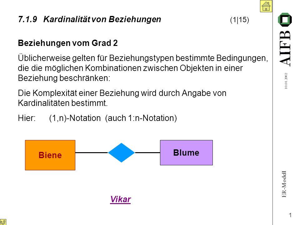 ER-Modell 10.01.2002 1 7.1.9Kardinalität von Beziehungen (1|15) Beziehungen vom Grad 2 Üblicherweise gelten für Beziehungstypen bestimmte Bedingungen,