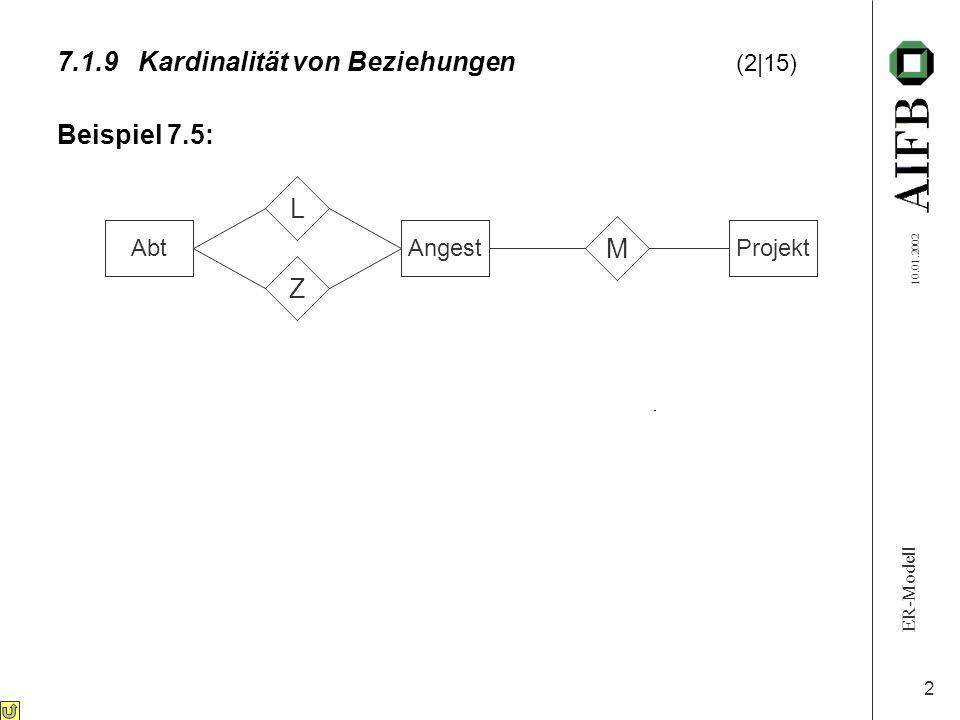 ER-Modell 10.01.2002 3 ist (x : y) - Beziehung :: (1 : n) - Beziehung zwischen E 1 und E 2 : z.B.