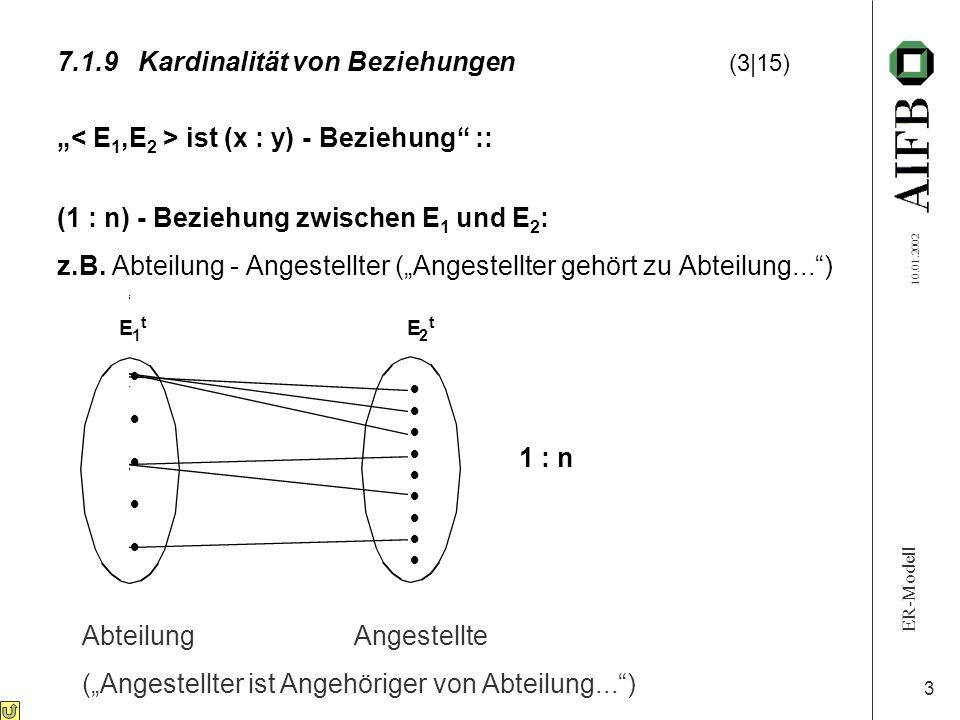 ER-Modell 10.01.2002 3 ist (x : y) - Beziehung :: (1 : n) - Beziehung zwischen E 1 und E 2 : z.B. Abteilung - Angestellter (Angestellter gehört zu Abt