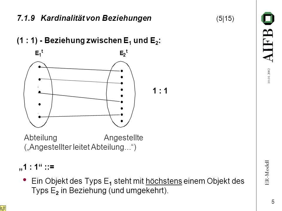 ER-Modell 10.01.2002 6 (n : m) - Beziehung zwischen E 1 und E 2 : n : m ::= (n, m beide für beliebig viele) Ein Entity des Typs E 1 kann mit mehreren anderen Entities des Typs E 2 in Beziehung stehen (und umgekehrt).