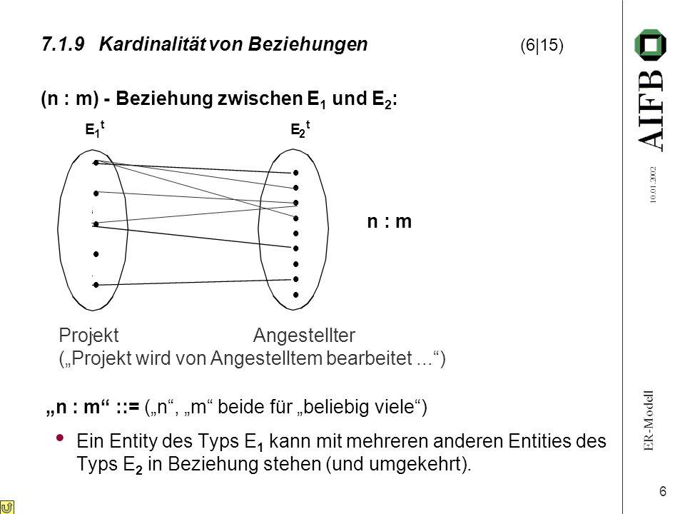 ER-Modell 10.01.2002 6 (n : m) - Beziehung zwischen E 1 und E 2 : n : m ::= (n, m beide für beliebig viele) Ein Entity des Typs E 1 kann mit mehreren