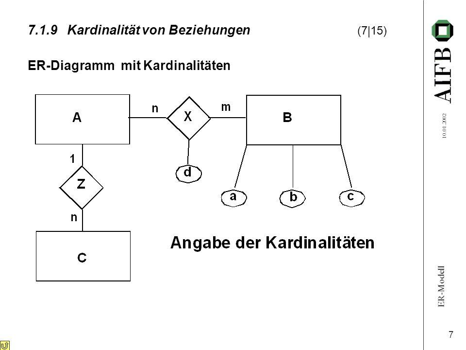 ER-Modell 10.01.2002 7 ER-Diagramm mit Kardinalitäten 7.1.9Kardinalität von Beziehungen (7|15)