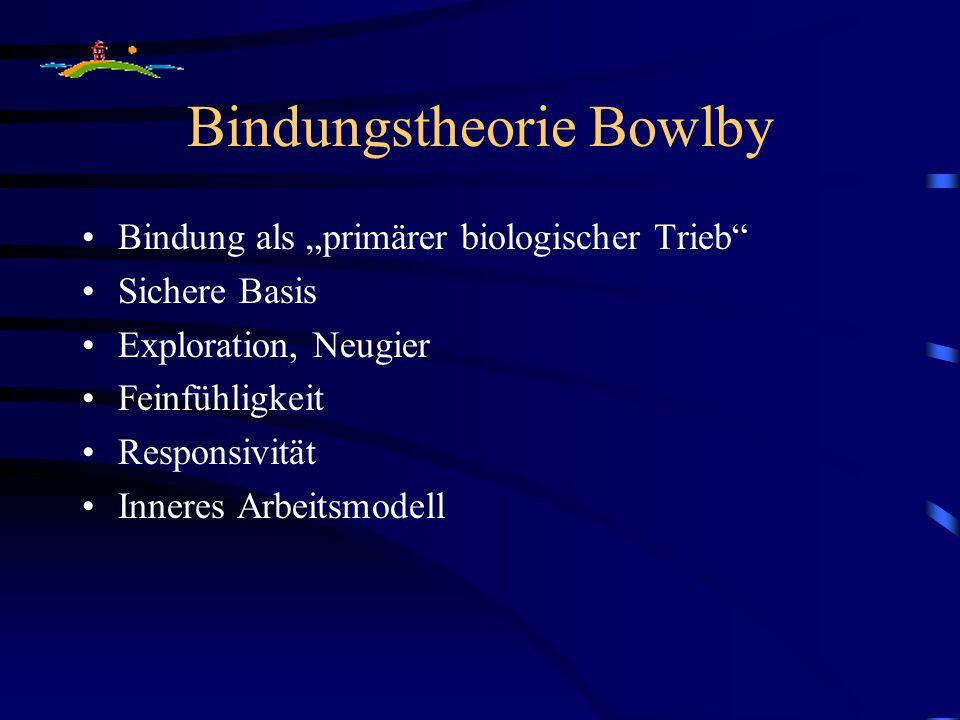 Bindungstheorie Bowlby Bindung als primärer biologischer Trieb Sichere Basis Exploration, Neugier Feinfühligkeit Responsivität Inneres Arbeitsmodell