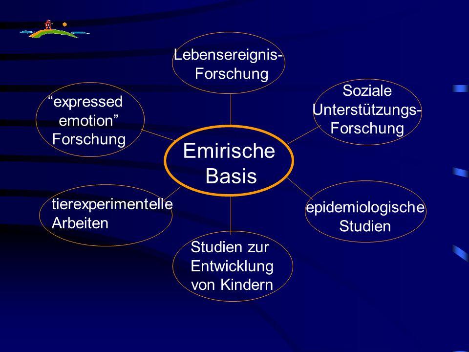 Lebensereignis- Forschung epidemiologische Studien Studien zur Entwicklung von Kindern tierexperimentelle Arbeiten Soziale Unterstützungs- Forschung expressed emotion Forschung Emirische Basis