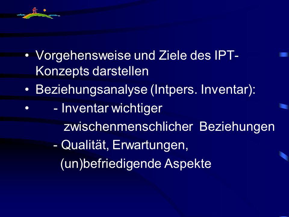 Vorgehensweise und Ziele des IPT- Konzepts darstellen Beziehungsanalyse (Intpers. Inventar): - Inventar wichtiger zwischenmenschlicher Beziehungen - Q