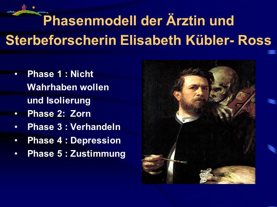 Phasenmodell der Ärztin und Sterbeforscherin Elisabeth Kübler- Ross Phase 1 : Nicht Wahrhaben wollen und Isolierung Phase 2: Zorn Phase 3 : Verhandeln Phase 4 : Depression Phase 5 : Zustimmung