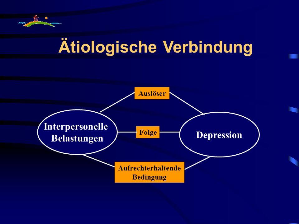 Die Hauptproblembereiche Verzögerte/Gestörte Trauer Interpersonelle Rollenkonflikte Rollenwechsel Interpersonelle Defizite