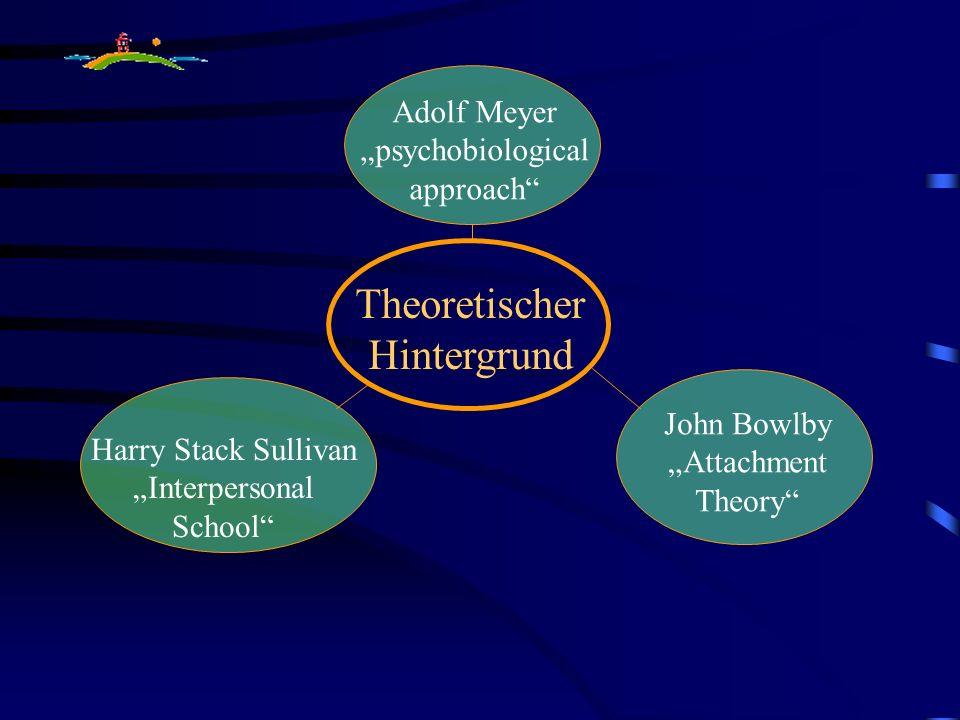 Adolf Meyer (1866-1950) In Meyers Schriften zur Psychobiologie, die stark durch Charles Darwins Evolutionstheorie beeinflußt ist, geht er davon aus, daß eine psychische Störung des Menschen der Ausdruck einer mißlungenen Anpassung an veränderte Umweltbedingungen (psychosoziale Stressoren) und fehlende Gestaltungskraft in diesem Umwälzungsprozess ist (Verdrängung aus einer individuellen psychosozialen Nische).