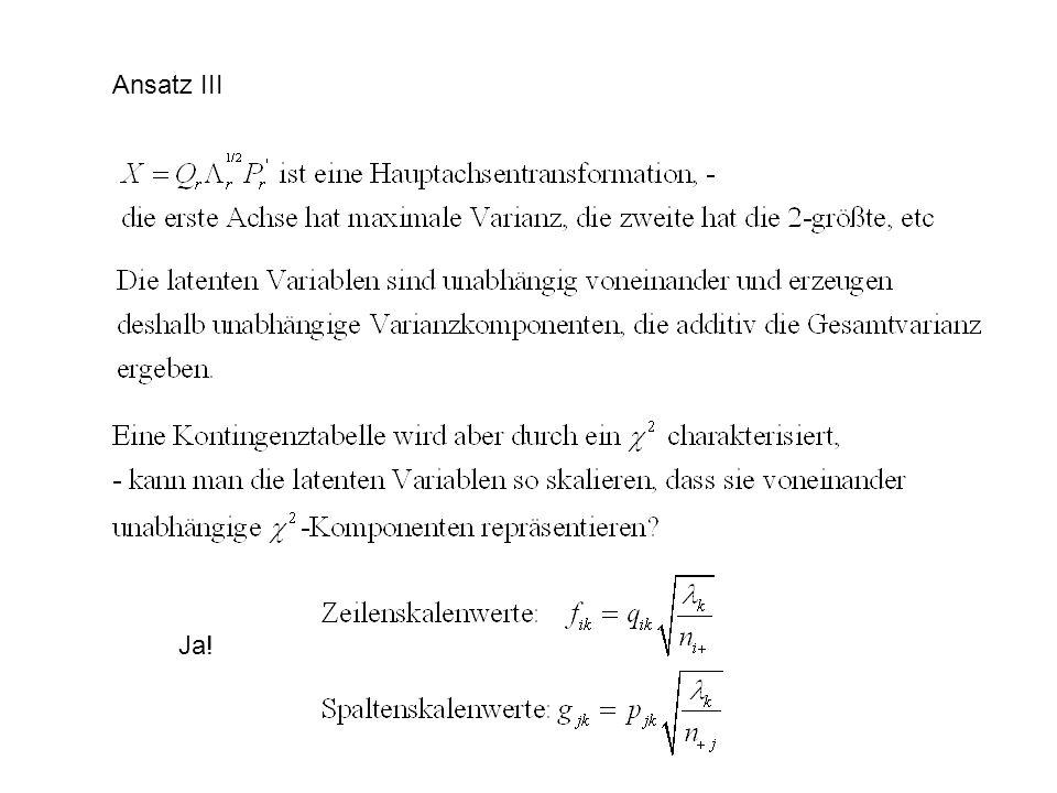 Ansatz III Ja!