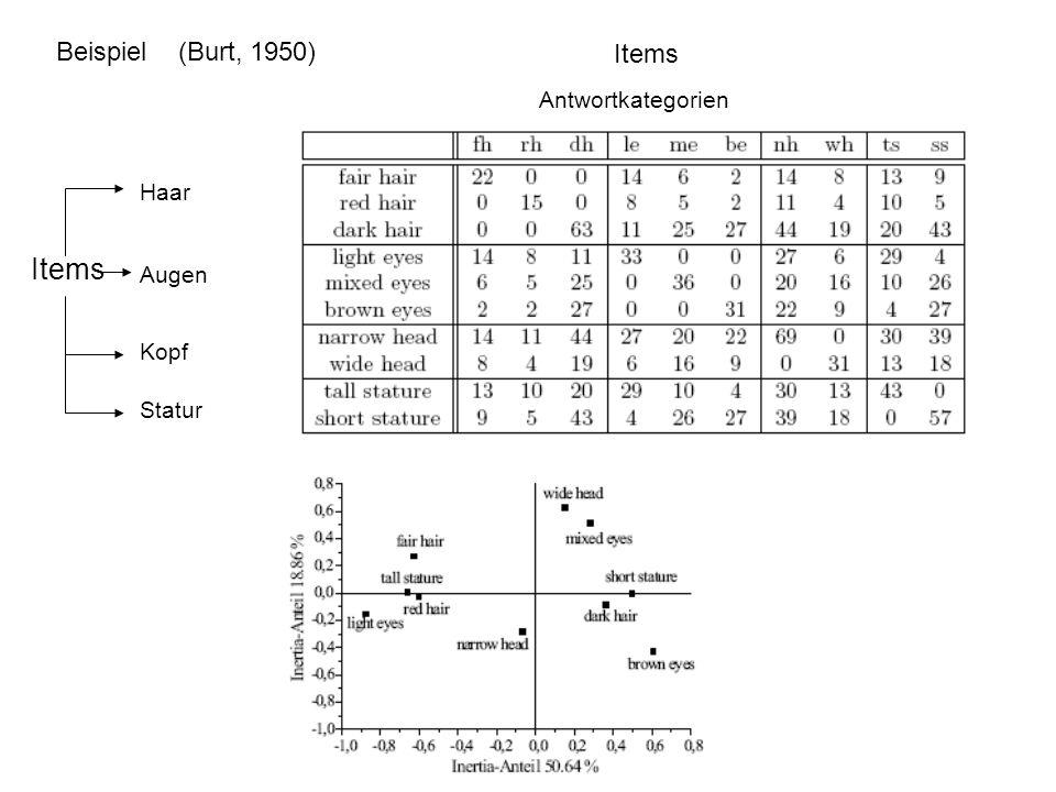 Beispiel (Burt, 1950) Items Antwortkategorien Haar Augen Kopf Statur