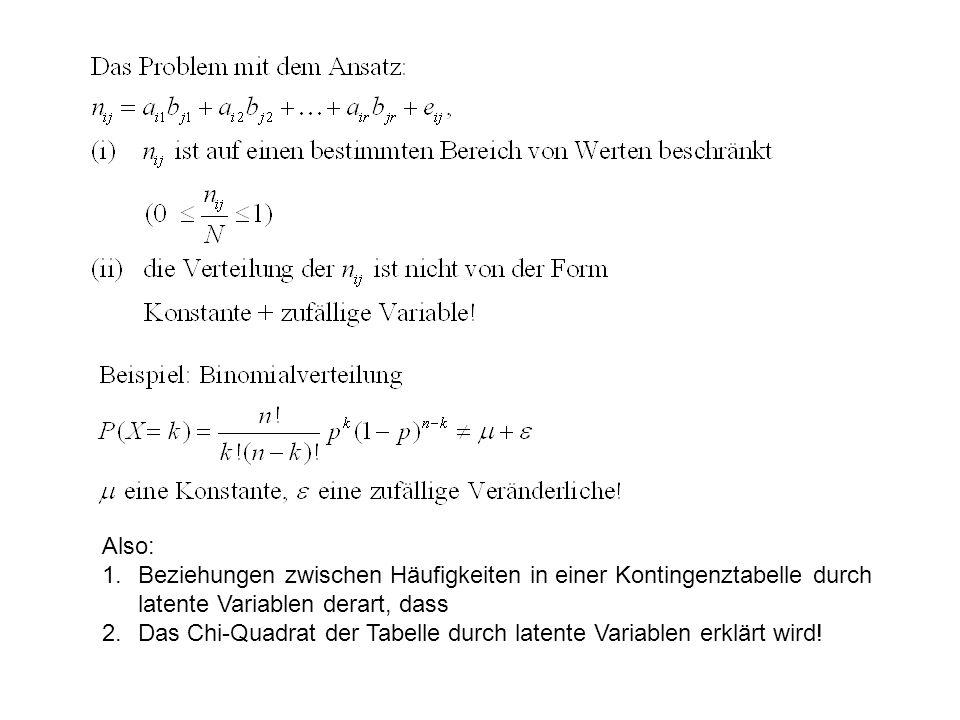 Also: 1.Beziehungen zwischen Häufigkeiten in einer Kontingenztabelle durch latente Variablen derart, dass 2.Das Chi-Quadrat der Tabelle durch latente