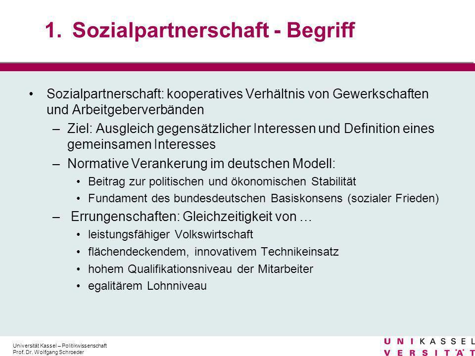 Universität Kassel – Politikwissenschaft Prof.Dr.
