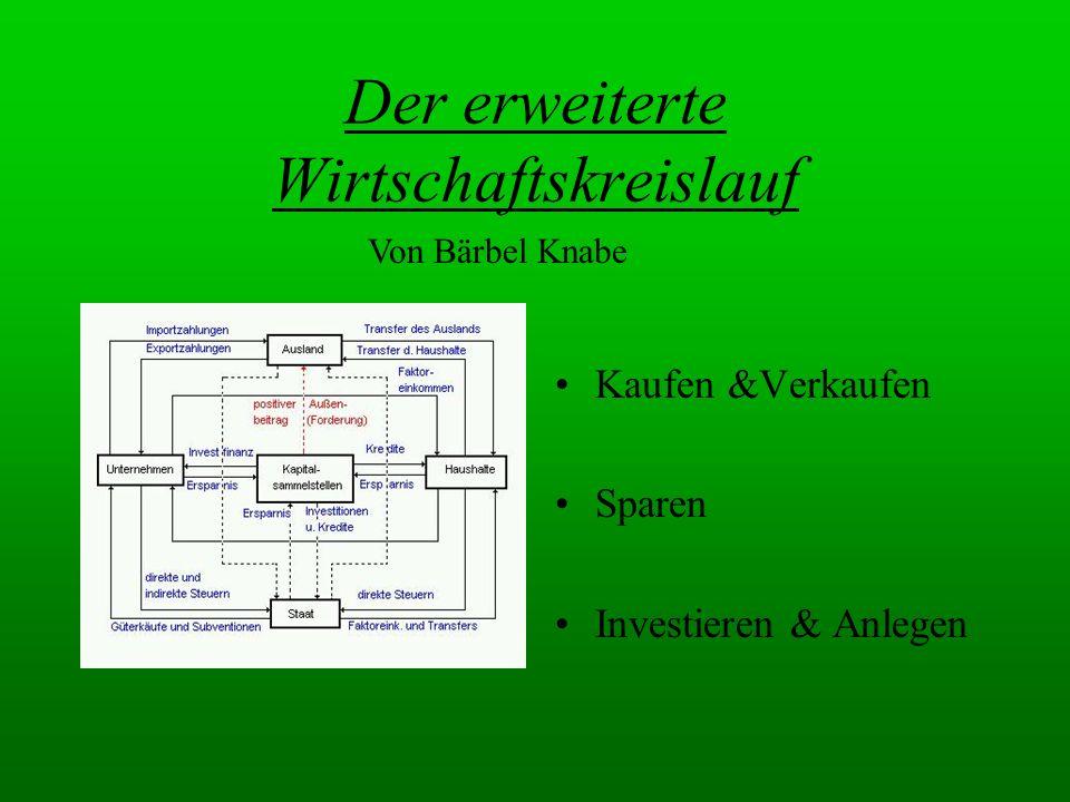 Der erweiterte Wirtschaftskreislauf Kaufen &Verkaufen Sparen Investieren & Anlegen Von Bärbel Knabe