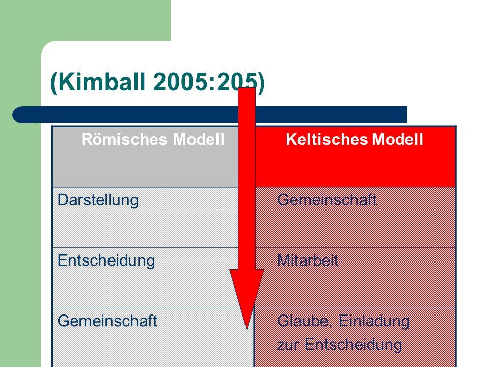 (Kimball 2005:205) Keltisches Modell Gemeinschaft Mitarbeit Glaube, Einladung zur Entscheidung Römisches Modell Darstellung Entscheidung Gemeinschaft