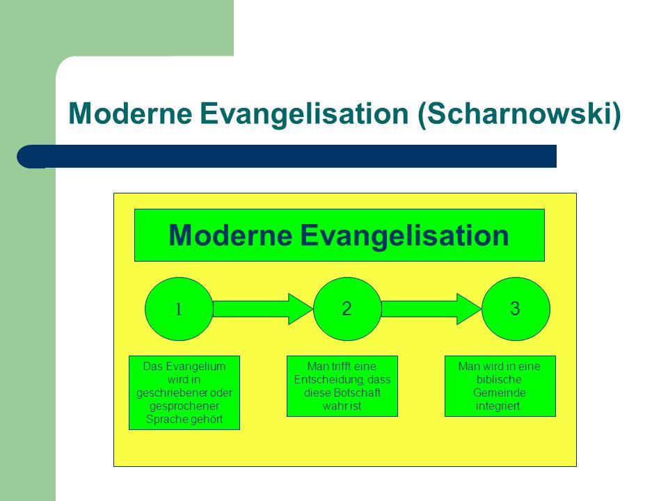 Moderne Evangelisation (Scharnowski) 1 23 Moderne Evangelisation Das Evangelium wird in geschriebener oder gesprochener Sprache gehört Man trifft eine