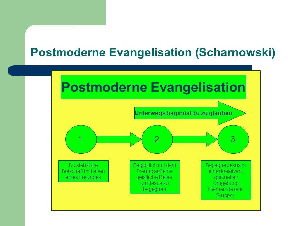 Postmoderne Evangelisation (Scharnowski) 123 Postmoderne Evangelisation Du siehst die Botschaft im Leben eines Freundes Begib dich mit dem Freund auf