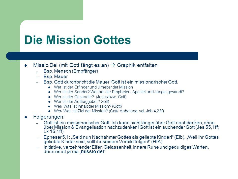 Die Mission Gottes Missio Dei (mit Gott fängt es an) Graphik entfalten – Bsp. Mensch (Empfänger) – Bsp. Mauer – Bsp. Gott durchbricht die Mauer. Gott