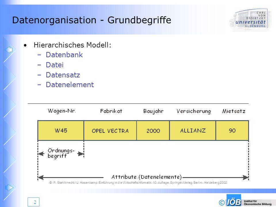 © 3 Semantisches Datenmodell Verfasser Bibliothek Bestseller hat verleiht ist Herr der Ringe