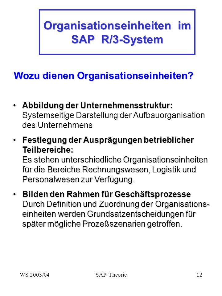 WS 2003/04SAP-Theorie12 Organisationseinheiten im SAP R/3-System Wozu dienen Organisationseinheiten.