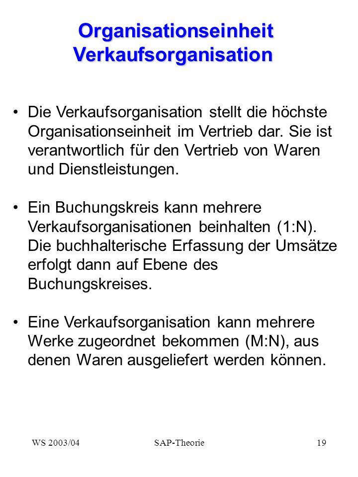WS 2003/04SAP-Theorie19 Organisationseinheit Verkaufsorganisation Organisationseinheit Verkaufsorganisation Die Verkaufsorganisation stellt die höchste Organisationseinheit im Vertrieb dar.