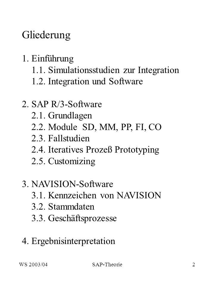 WS 2003/04SAP-Theorie2 Gliederung 1.Einführung 1.1.