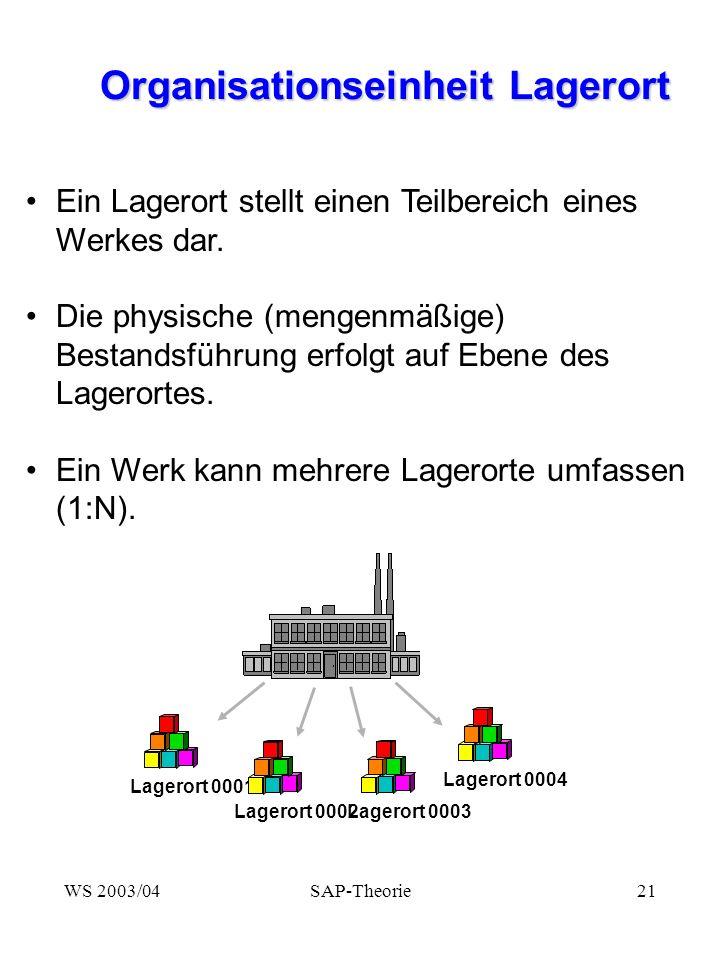 WS 2003/04SAP-Theorie21 Organisationseinheit Lagerort Organisationseinheit Lagerort Ein Lagerort stellt einen Teilbereich eines Werkes dar.