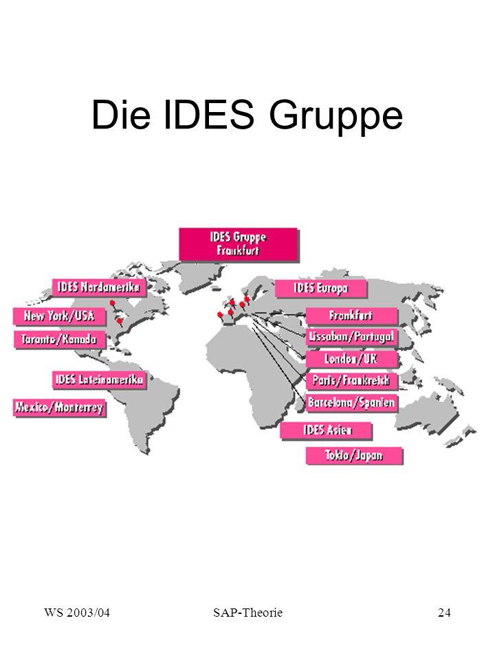 WS 2003/04SAP-Theorie24 Die IDES Gruppe