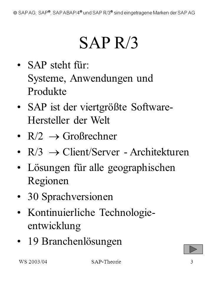 WS 2003/04SAP-Theorie3 SAP steht für: Systeme, Anwendungen und Produkte SAP ist der viertgrößte Software- Hersteller der Welt R/2 Großrechner R/3 Client/Server - Architekturen Lösungen für alle geographischen Regionen 30 Sprachversionen Kontinuierliche Technologie- entwicklung 19 Branchenlösungen SAP R/3 SAP AG; SAP, SAP ABAP/4 und SAP R/3 sind eingetragene Marken der SAP AG