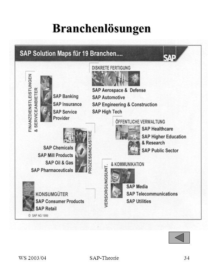 WS 2003/04SAP-Theorie34 Branchenlösungen
