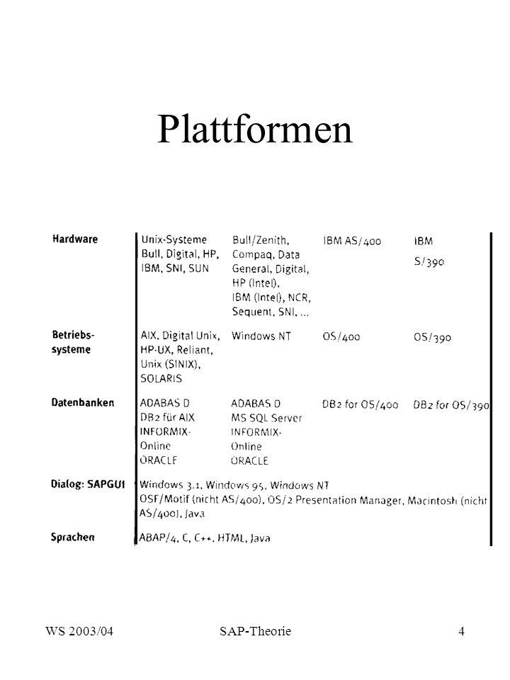 WS 2003/04SAP-Theorie4 Plattformen