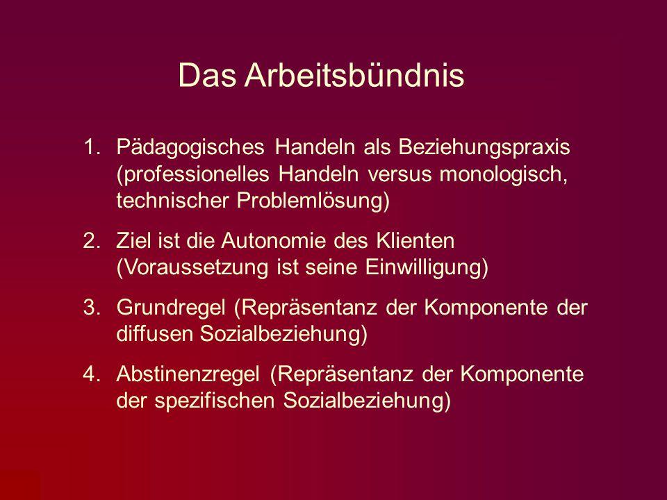 Das Arbeitsbündnis 1.Pädagogisches Handeln als Beziehungspraxis (professionelles Handeln versus monologisch, technischer Problemlösung) 2.Ziel ist die