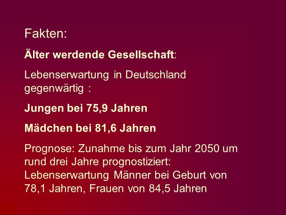 Fakten: Älter werdende Gesellschaft: Lebenserwartung in Deutschland gegenwärtig : Jungen bei 75,9 Jahren Mädchen bei 81,6 Jahren Prognose: Zunahme bis