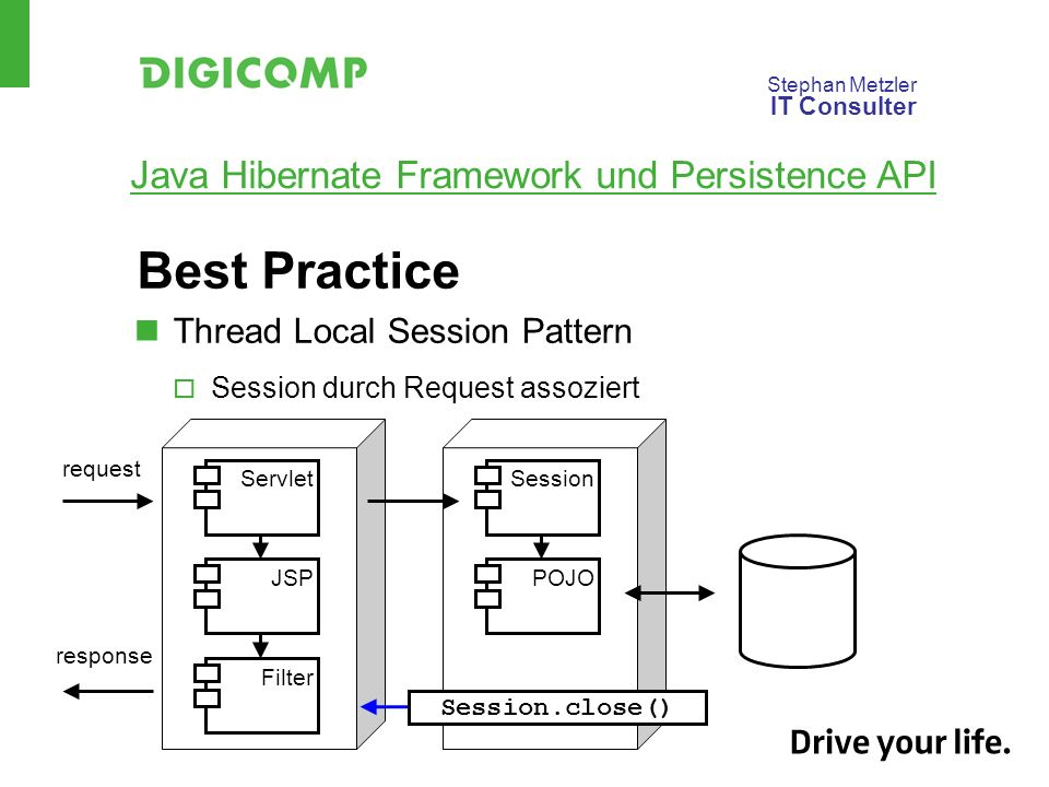 Stephan Metzler IT Consulter Java Hibernate Framework und Persistence API Best Practice Thread Local Session Pattern Session durch Request assoziert FilterPOJOServletJSPSession request response Session.close()
