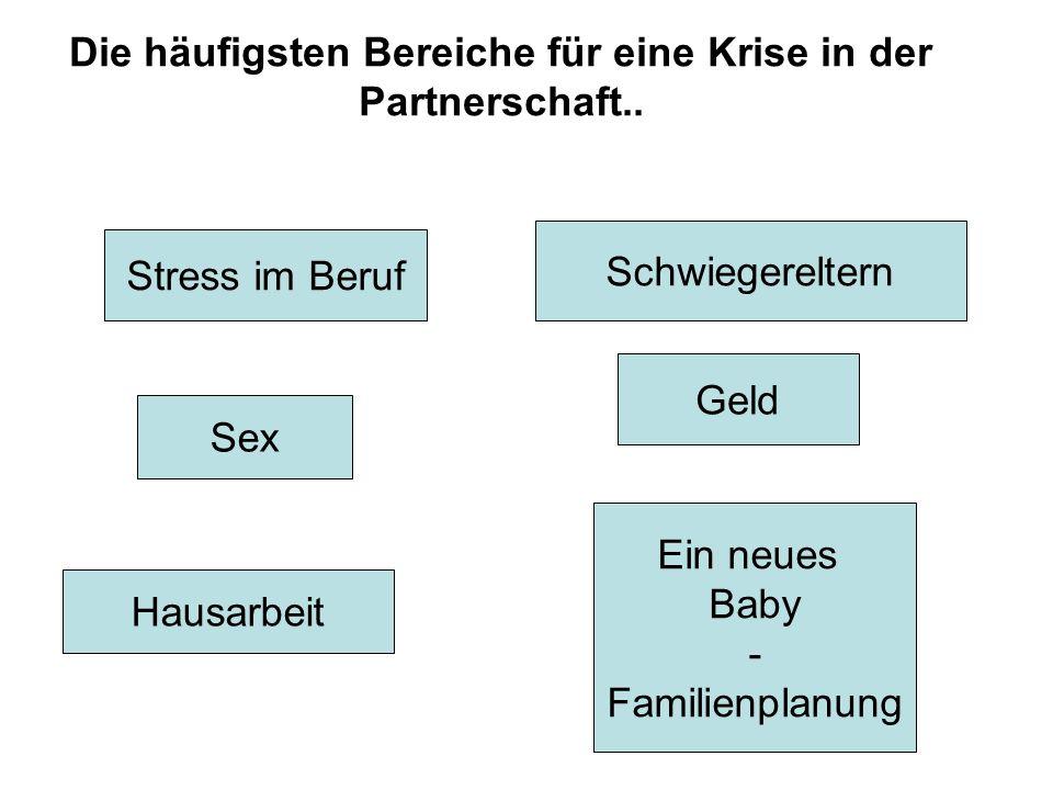 Die häufigsten Bereiche für eine Krise in der Partnerschaft.. Stress im Beruf Sex Hausarbeit Schwiegereltern Geld Ein neues Baby - Familienplanung